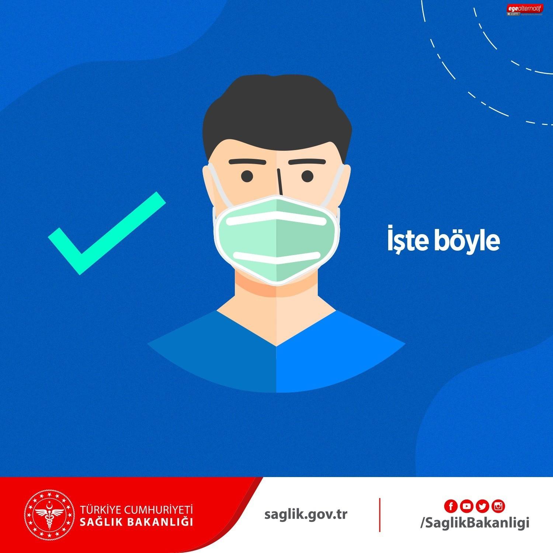 Bodrum'da maskekullanımındaki son durumu böyle özetledi: Durum vahim