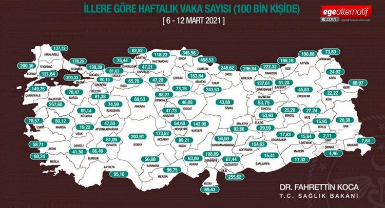 Korona haritasında Muğla için korkutan tablo!