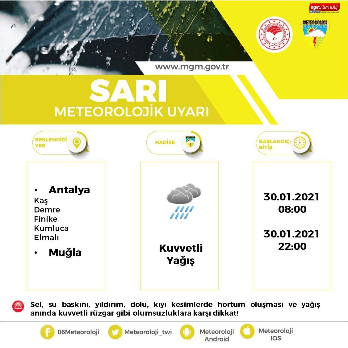 Meteoroloji'den Muğla için kuvvetli yağış ve fırtına uyarısı